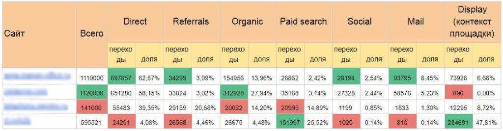 Как аналитика и исследования помогают бизнесу зарабатывать больше? Image3-1024x267